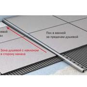 Панель для плитки